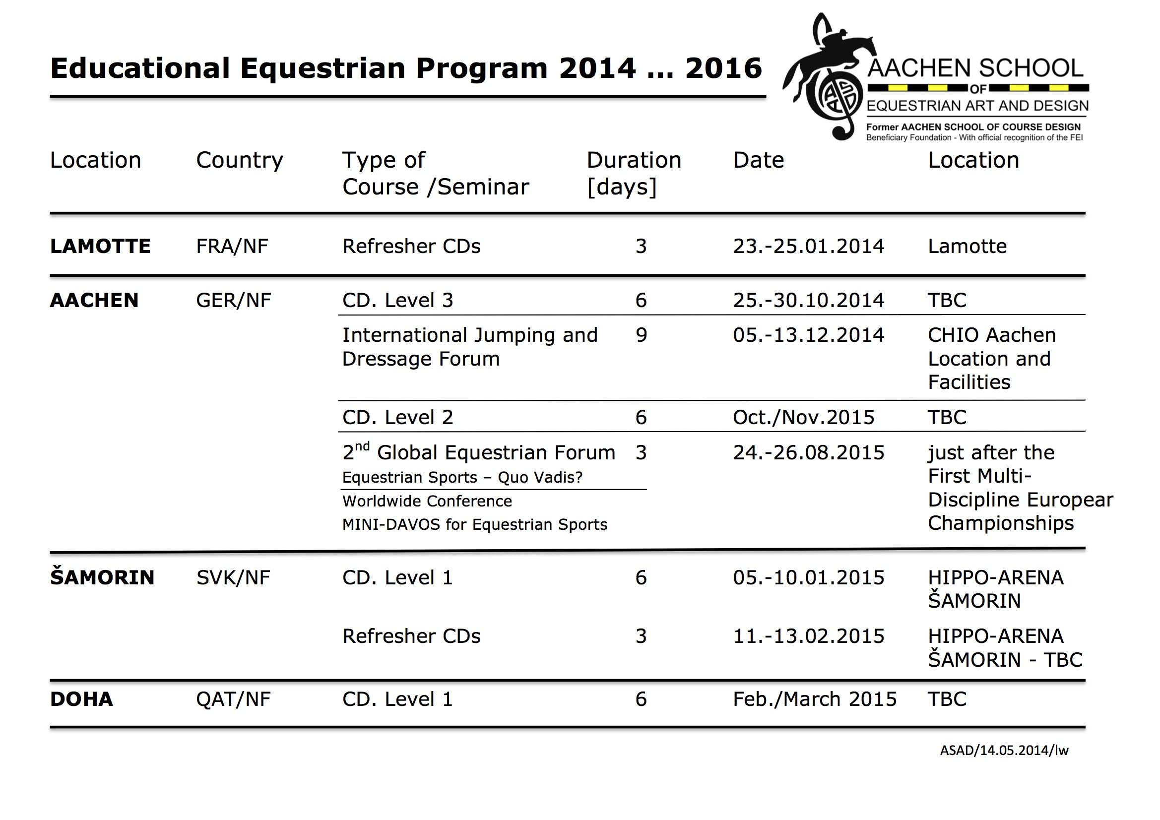 Educational Equestrian Program 2014-2016 02052014